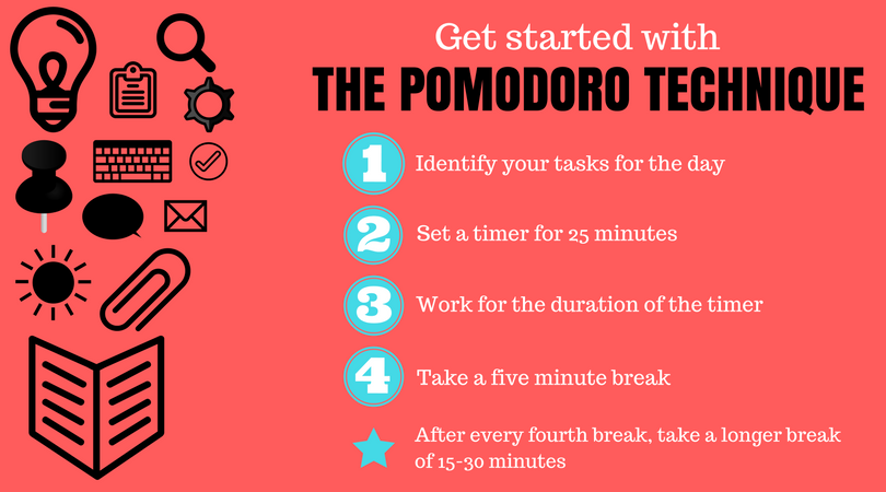 pomodoro-technique_medium.com_
